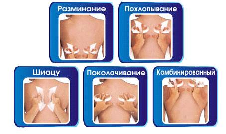 точек приложения массажа